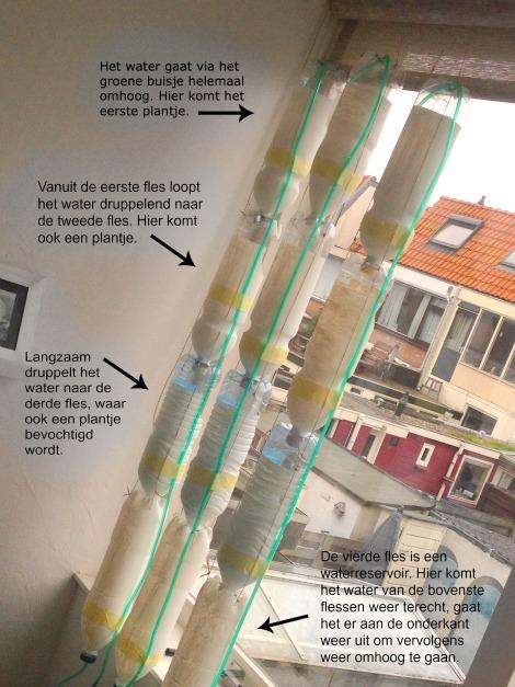 WindowFarm-uitleg